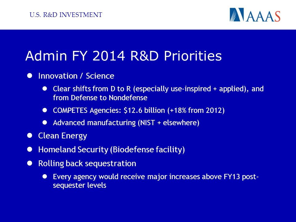 U.S. R&D INVESTMENT Admin FY 2014 R&D Priorities Innovation / Science Clear shifts from D to R (especially use-inspired + applied), and from Defense t