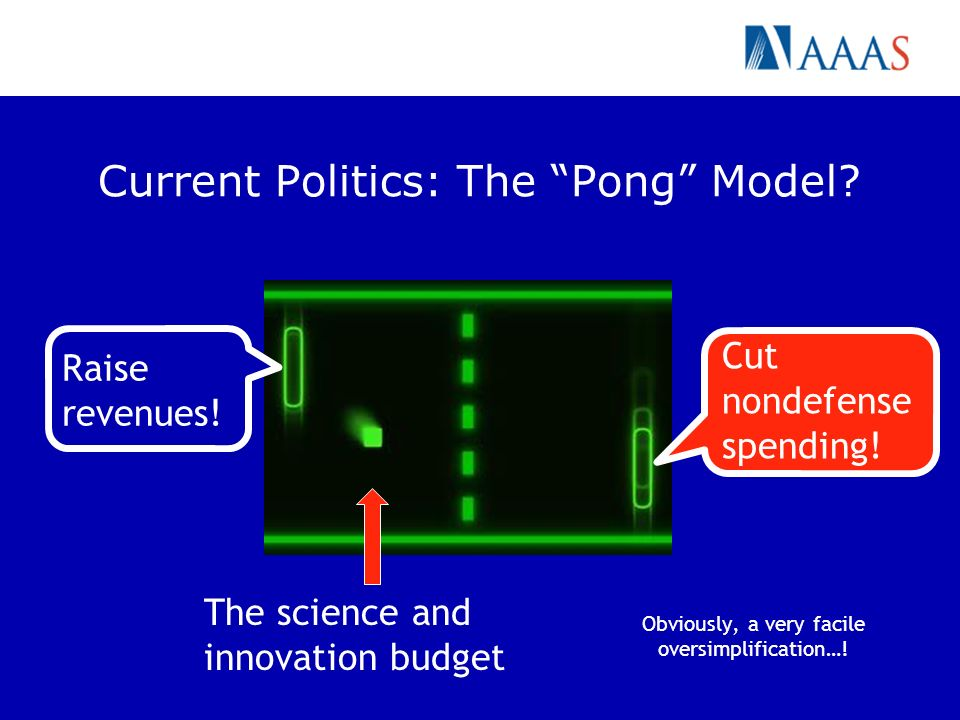 Current Politics: The Pong Model. Cut nondefense spending.