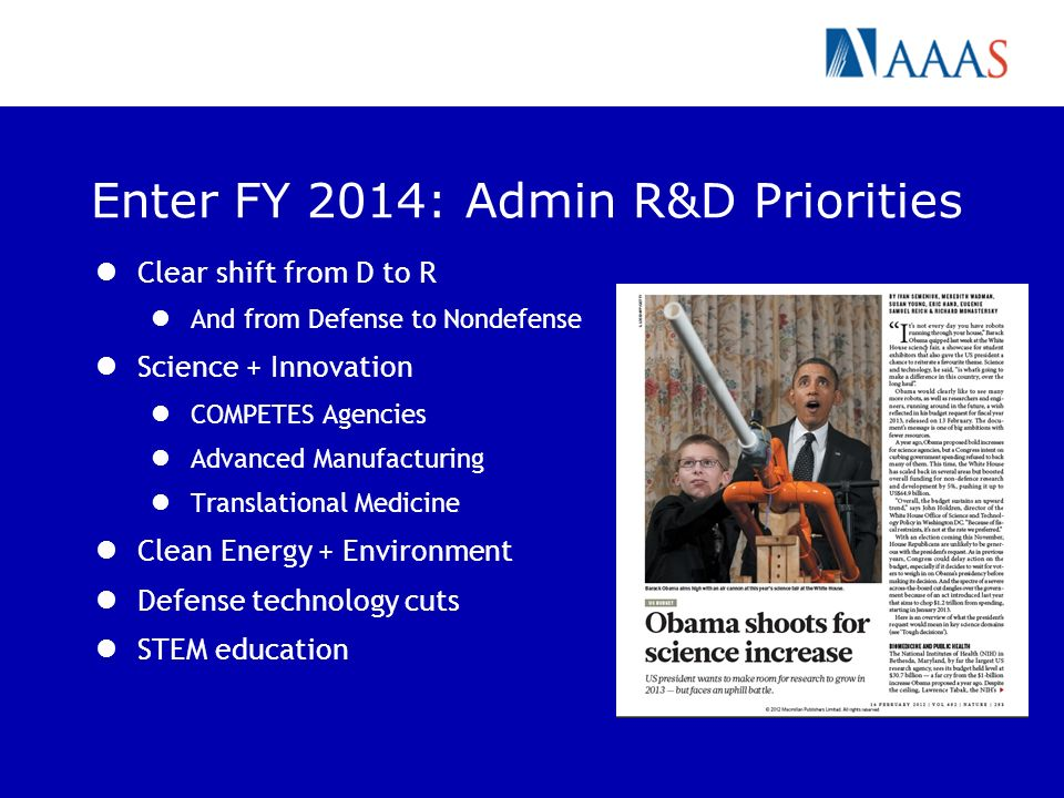 Enter FY 2014: Admin R&D Priorities Clear shift from D to R And from Defense to Nondefense Science + Innovation COMPETES Agencies Advanced Manufacturing Translational Medicine Clean Energy + Environment Defense technology cuts STEM education