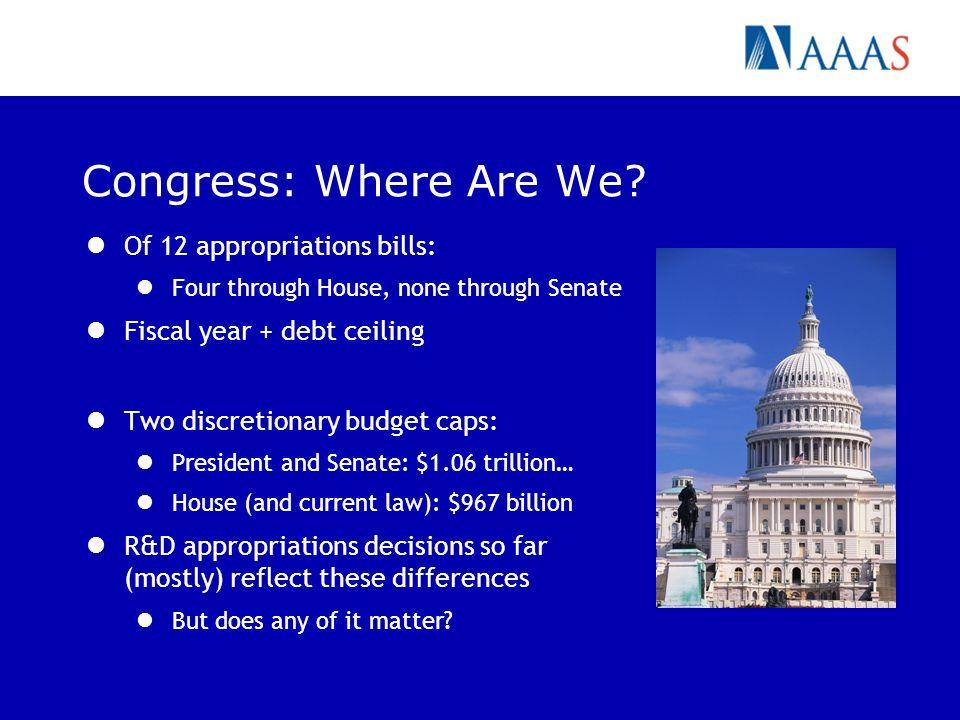 Congress: Where Are We.