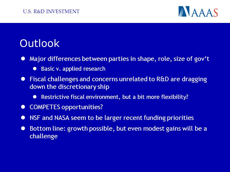 U.S. R&D INVESTMENT Outlook Major differences between parties in shape, role, size of govt Basic v.
