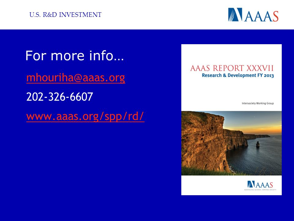 U.S. R&D INVESTMENT For more info… mhouriha@aaas.org 202-326-6607 www.aaas.org/spp/rd/