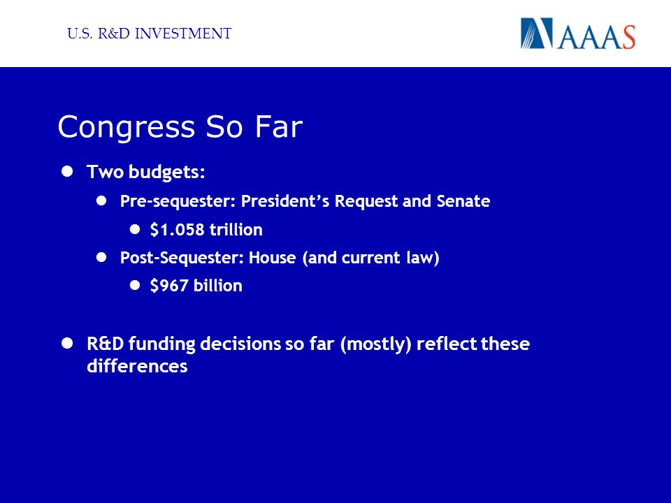 Congress So Far Two budgets: Pre-sequester: Presidents Request and Senate $1.058 trillion Post-Sequester: House (and current law) $967 billion R&D fun