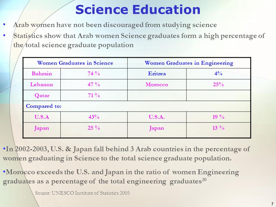 38 Acknowledgment Many thanks to: Kuwait Institute for Scientific Research (KISR), and to all the authorities behind this event for inviting me to present & document the progress and opportunities of Arab women The King Abdulaziz University & King Fahad Medical Research Centre for their Support And All, who in one way or another helped during the making of this presentation.