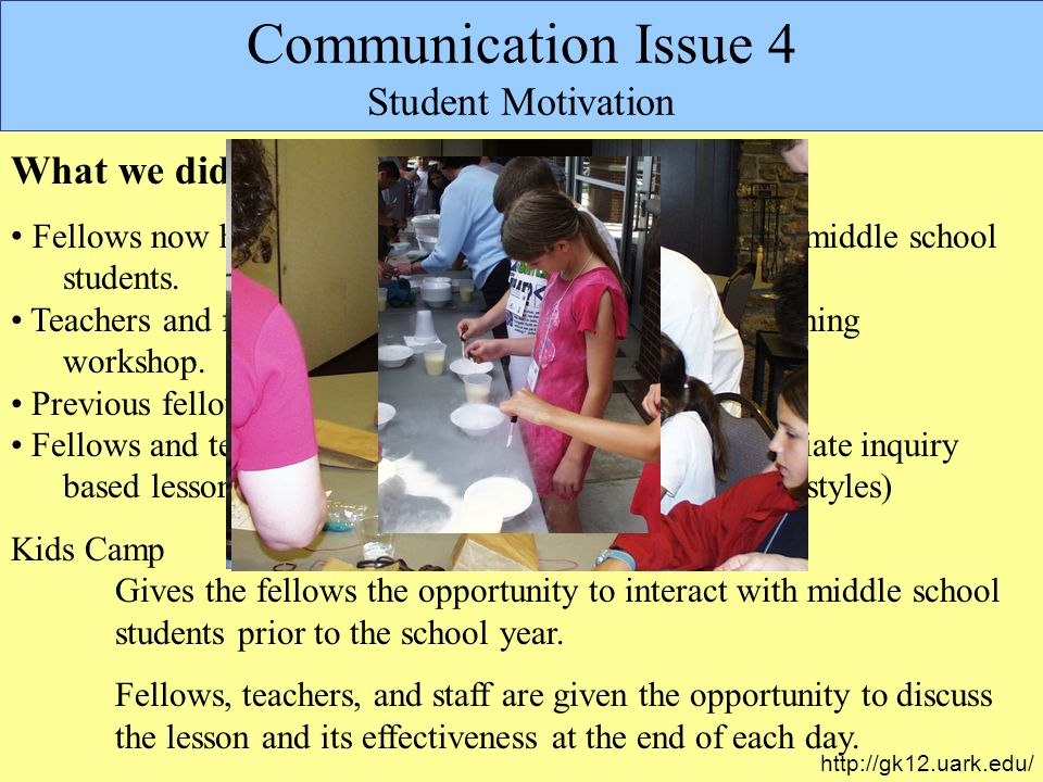 Communication Issue 5 Communication Problems During the Year What we did to work through this issue: Monthly teacher/GK-12 staff meetings; Sharing of ideas and resources Submit journal entry Weekly fellow/GK-12 staff meetings; Fellows get advice from other fellows on: How to interact better with students.