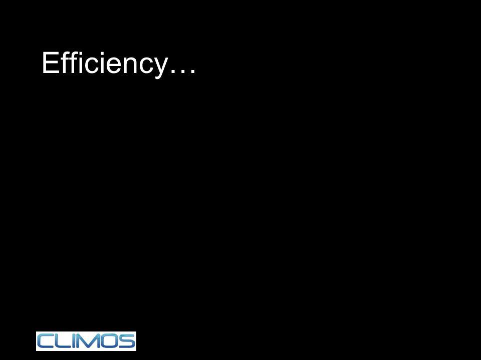 Efficiency…