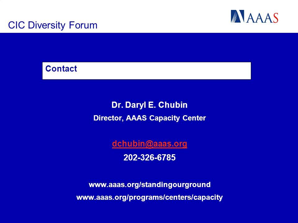 CIC Diversity Forum Contact Dr. Daryl E.