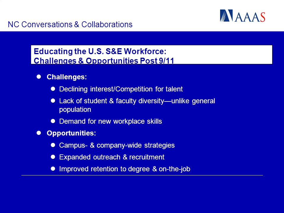 NC Conversations & Collaborations Educating the U.S. S&E Workforce: Challenges & Opportunities Post 9/11 Challenges: Declining interest/Competition fo