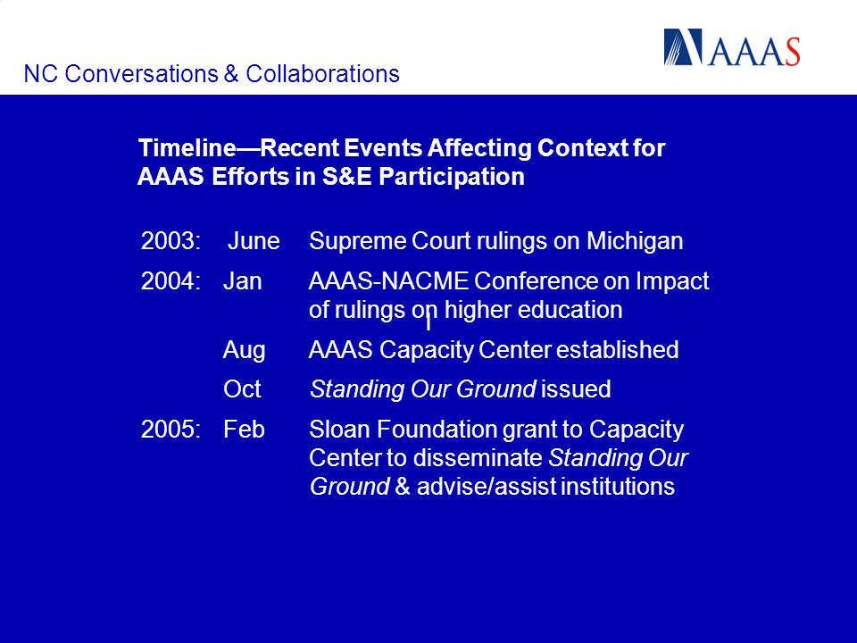 NC Conversations & Collaborations 2003: JuneSupreme Court rulings on Michigan 2004:Jan AAAS-NACME Conference on Impact of rulings on higher education AugAAAS Capacity Center established OctStanding Our Ground issued 2005:FebSloan Foundation grant to Capacity Center to disseminate Standing Our Ground & advise/assist institutions l TimelineRecent Events Affecting Context for AAAS Efforts in S&E Participation