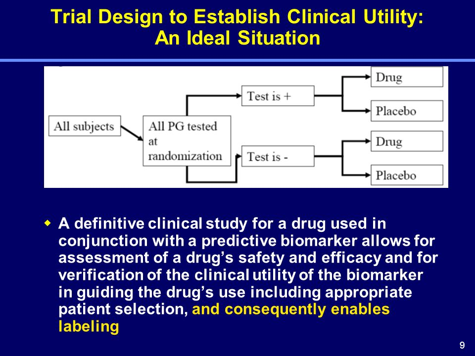 9 Trial Design to Establish Clinical Utility: An Ideal Situation A definitive clinical study for a drug used in conjunction with a predictive biomarke