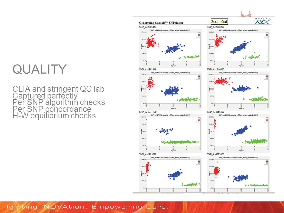 QUALITY CLIA and stringent QC lab Captured perfectly Per SNP algorithm checks Per SNP concordance H-W equilibrium checks