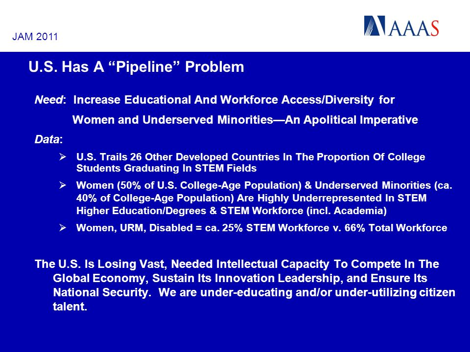 U.S. Has A Pipeline Problem Need: Increase Educational And Workforce Access/Diversity for Women and Underserved MinoritiesAn Apolitical Imperative Dat