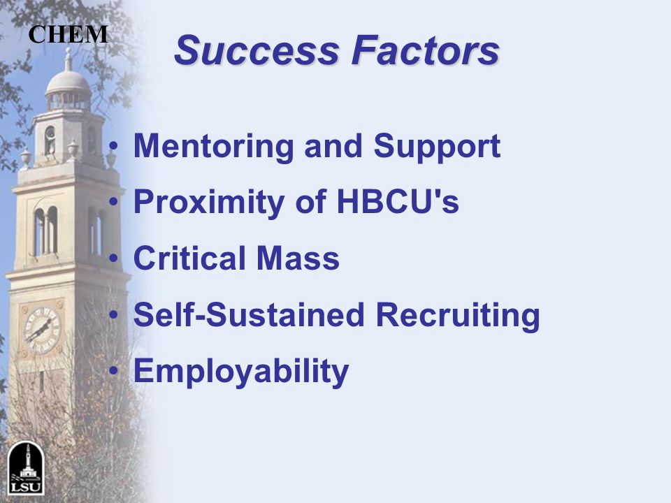 CHEM Success Factors Mentoring and Support Proximity of HBCU's Critical Mass Self-Sustained Recruiting Employability