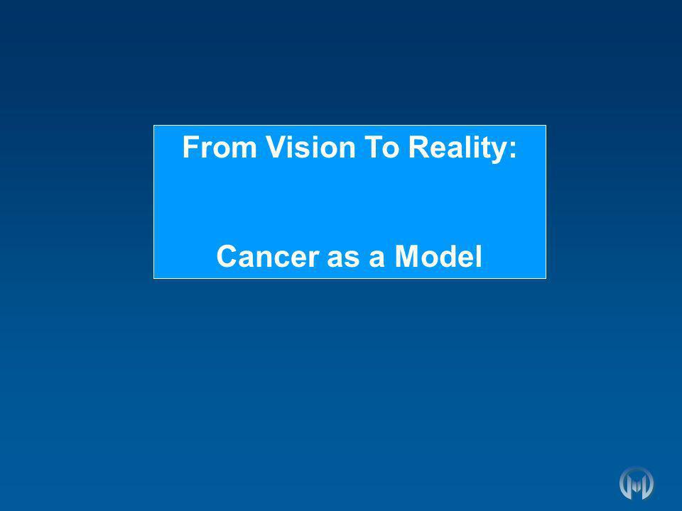 From Vision To Reality: Cancer as a Model