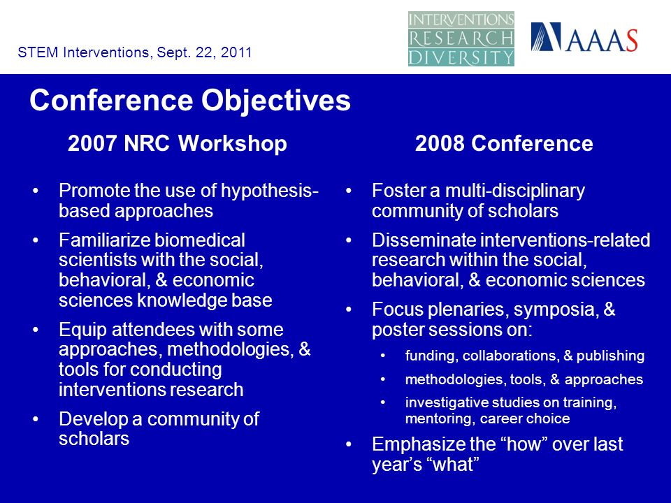 Conference Objectives 2007 NRC Workshop Promote the use of hypothesis- based approaches Familiarize biomedical scientists with the social, behavioral, & economic sciences knowledge base Equip attendees with some approaches, methodologies, & tools for conducting interventions research Develop a community of scholars 2008 Conference Foster a multi-disciplinary community of scholars Disseminate interventions-related research within the social, behavioral, & economic sciences Focus plenaries, symposia, & poster sessions on: funding, collaborations, & publishing methodologies, tools, & approaches investigative studies on training, mentoring, career choice Emphasize the how over last years what STEM Interventions, Sept.