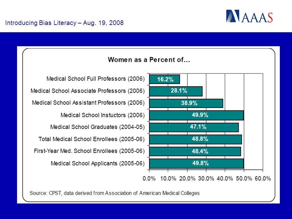 Introducing Bias Literacy – Aug. 19, 2008