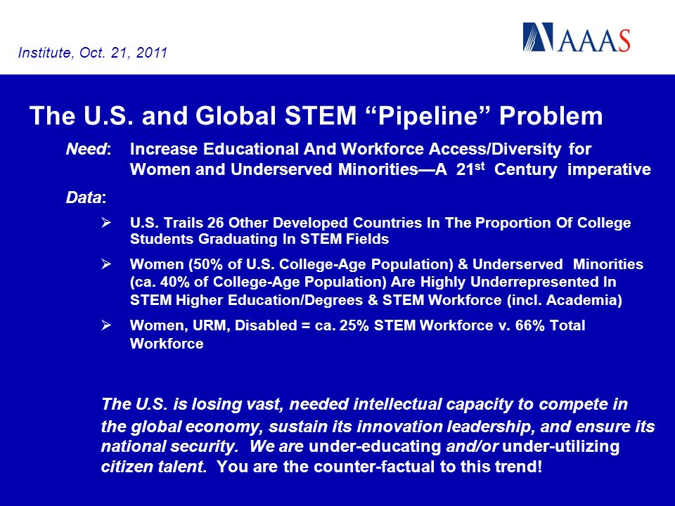 The U.S. and Global STEM Pipeline Problem Need: Increase Educational And Workforce Access/Diversity for Women and Underserved MinoritiesA 21 st Centur