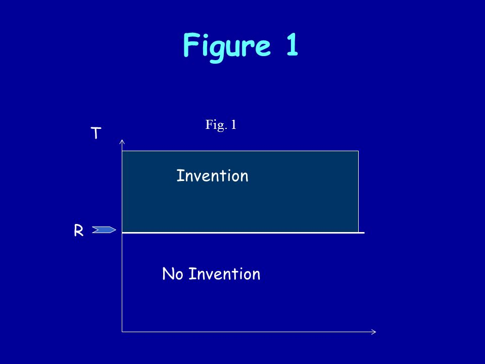 Figure 1 T Invention No Invention Fig. 1 R