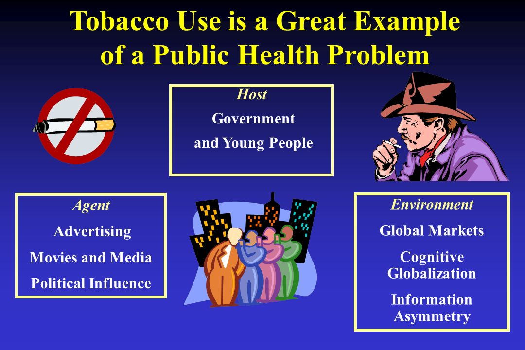 Tobacco Use is a Great Example of a Public Health Problem Agent Advertising Movies and Media Political Influence Environment Global Markets Cognitive