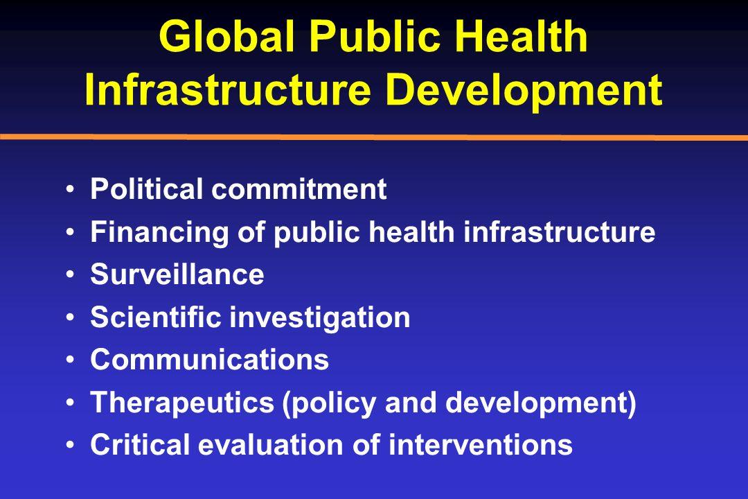 Global Public Health Infrastructure Development Political commitment Financing of public health infrastructure Surveillance Scientific investigation C