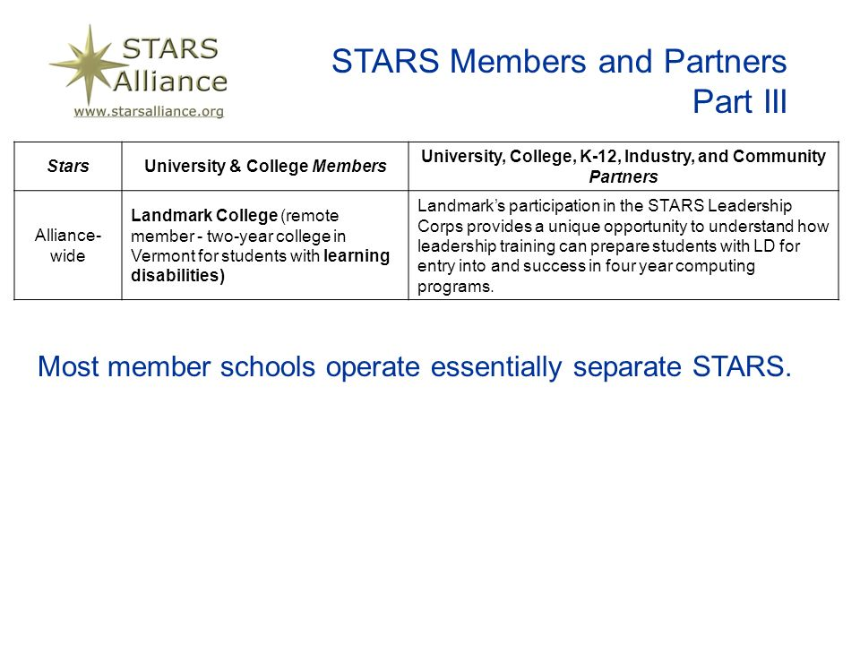 STARS Members and Partners Part III StarsUniversity & College Members University, College, K-12, Industry, and Community Partners Alliance- wide Landmark College (remote member - two-year college in Vermont for students with learning disabilities) Landmarks participation in the STARS Leadership Corps provides a unique opportunity to understand how leadership training can prepare students with LD for entry into and success in four year computing programs.