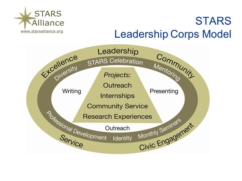 STARS Leadership Corps Model