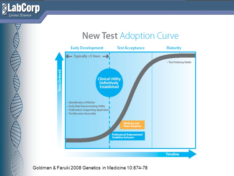 Living Science Goldman & Faruki 2008 Genetics in Medicine 10:874-78