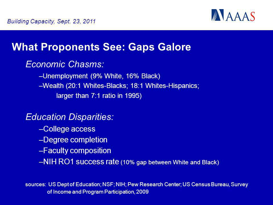 What Proponents See: Gaps Galore Economic Chasms: –Unemployment (9% White, 16% Black) –Wealth (20:1 Whites-Blacks; 18:1 Whites-Hispanics; larger than 7:1 ratio in 1995) Education Disparities: –College access –Degree completion –Faculty composition –NIH RO1 success rate (10% gap between White and Black) sources: US Dept of Education; NSF; NIH; Pew Research Center; US Census Bureau, Survey of Income and Program Participation, 2009 Building Capacity, Sept.