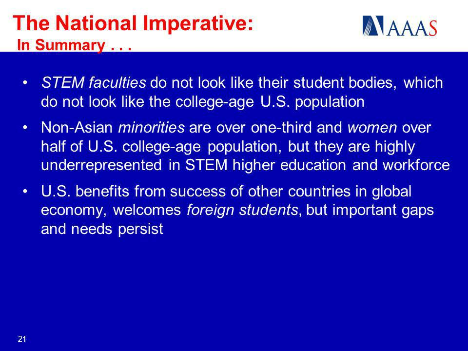 STEM faculties do not look like their student bodies, which do not look like the college-age U.S. population Non-Asian minorities are over one-third a