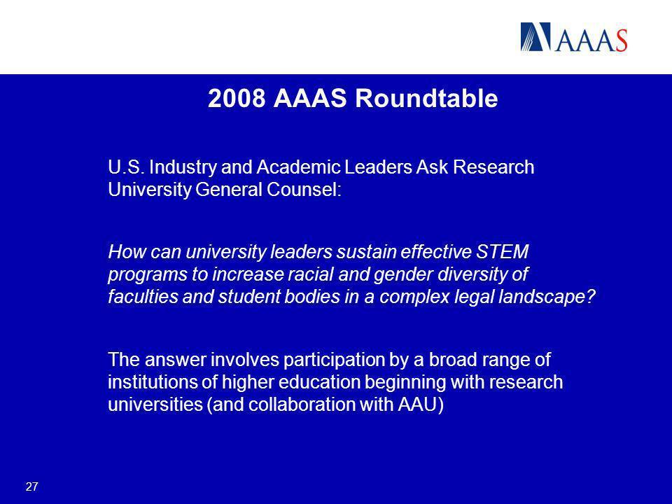 2008 AAAS Roundtable U.S.
