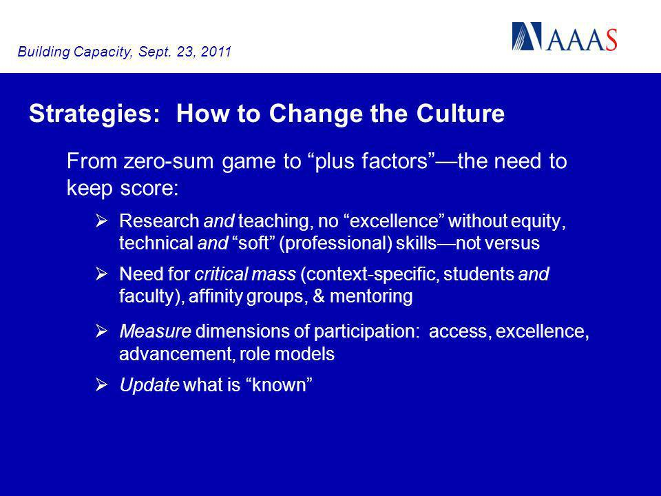 Strategies: How to Change the Culture From zero-sum game to plus factorsthe need to keep score: Research and teaching, no excellence without equity, technical and soft (professional) skillsnot versus Need for critical mass (context-specific, students and faculty), affinity groups, & mentoring Measure dimensions of participation: access, excellence, advancement, role models Update what is known Building Capacity, Sept.