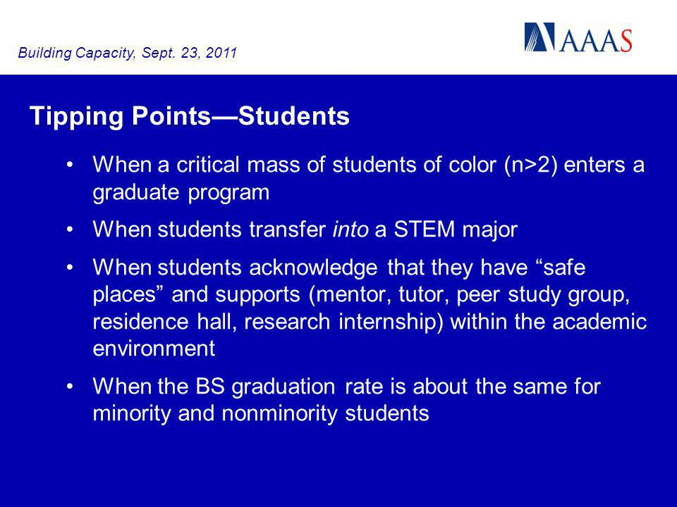 Tipping PointsStudents When a critical mass of students of color (n>2) enters a graduate program When students transfer into a STEM major When students acknowledge that they have safe places and supports (mentor, tutor, peer study group, residence hall, research internship) within the academic environment When the BS graduation rate is about the same for minority and nonminority students Building Capacity, Sept.