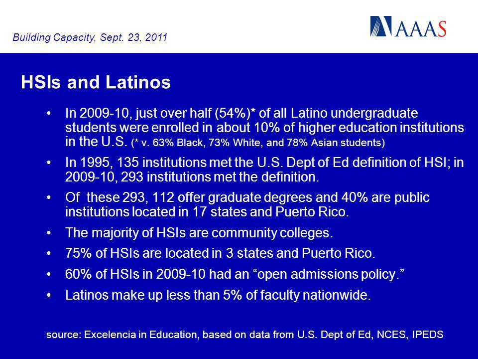 HSIs and Latinos In , just over half (54%)* of all Latino undergraduate students were enrolled in about 10% of higher education institutions in the U.S.
