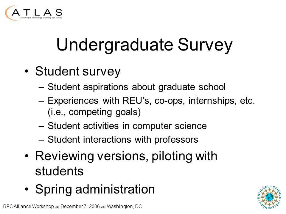 BPC Alliance Workshop December 7, 2006 Washington, DC Undergraduate Survey Student survey –Student aspirations about graduate school –Experiences with REUs, co-ops, internships, etc.