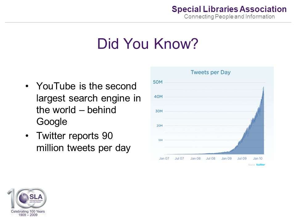 Special Libraries Association Connecting People and Information Disruptive Technologies