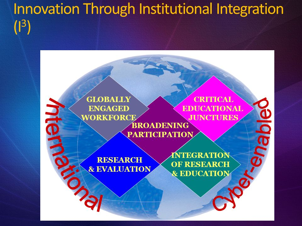 BROADENING PARTICIPATION GLOBALLY ENGAGED WORKFORCE CRITICAL EDUCATIONAL JUNCTURES RESEARCH & EVALUATION INTEGRATION OF RESEARCH & EDUCATION Innovation Through Institutional Integration (I 3 )