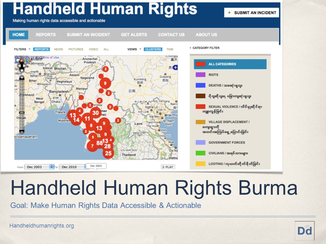 Handheldhumanrights.org Handheld Human Rights Burma Goal: Make Human Rights Data Accessible & Actionable