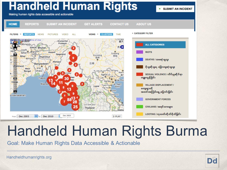 Handheldhumanrights.org Secure Communication Secure Documentation Public Information Sharing