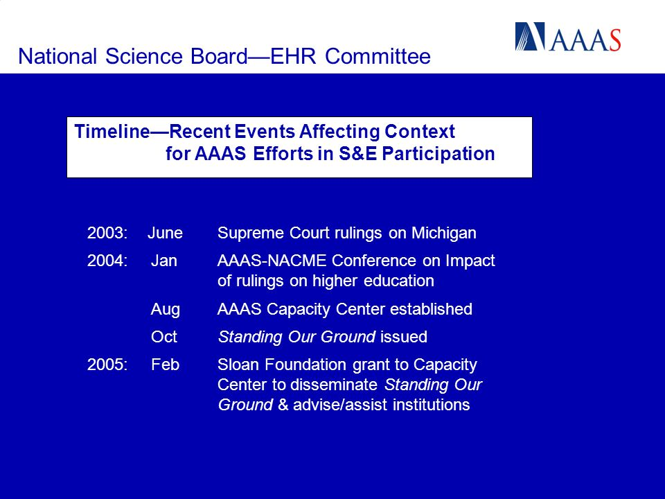 National Science BoardEHR Committee 2003: JuneSupreme Court rulings on Michigan 2004:Jan AAAS-NACME Conference on Impact of rulings on higher education AugAAAS Capacity Center established OctStanding Our Ground issued 2005:FebSloan Foundation grant to Capacity Center to disseminate Standing Our Ground & advise/assist institutions TimelineRecent Events Affecting Context for AAAS Efforts in S&E Participation