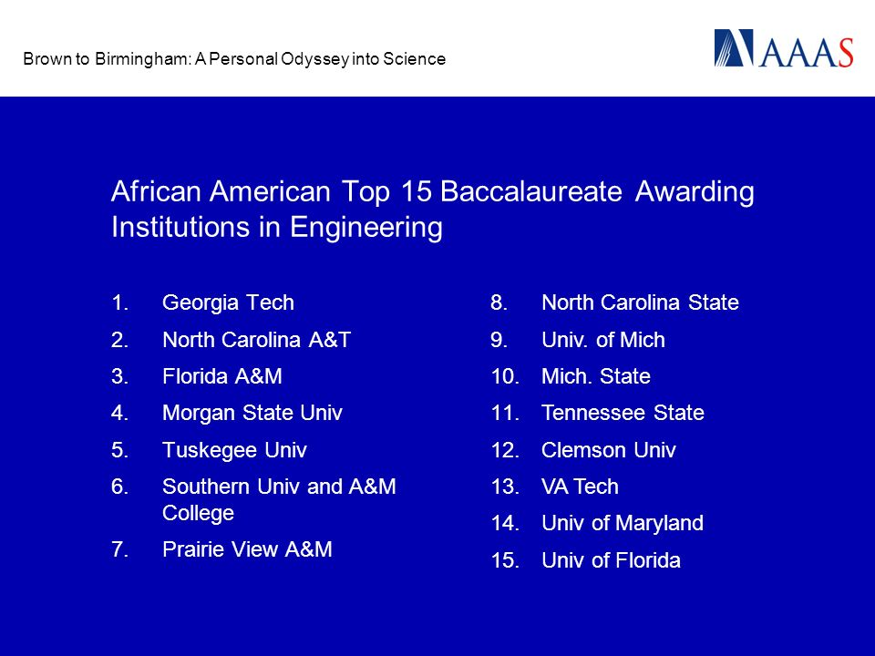 Brown to Birmingham: A Personal Odyssey into Science African American Top 15 Baccalaureate Awarding Institutions in Engineering 1.Georgia Tech 2.North Carolina A&T 3.Florida A&M 4.Morgan State Univ 5.Tuskegee Univ 6.Southern Univ and A&M College 7.Prairie View A&M 8.North Carolina State 9.Univ.
