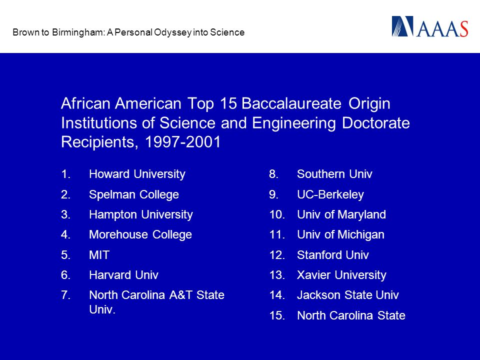 Brown to Birmingham: A Personal Odyssey into Science African American Top 15 Baccalaureate Origin Institutions of Science and Engineering Doctorate Recipients, Howard University 2.Spelman College 3.Hampton University 4.Morehouse College 5.MIT 6.Harvard Univ 7.North Carolina A&T State Univ.