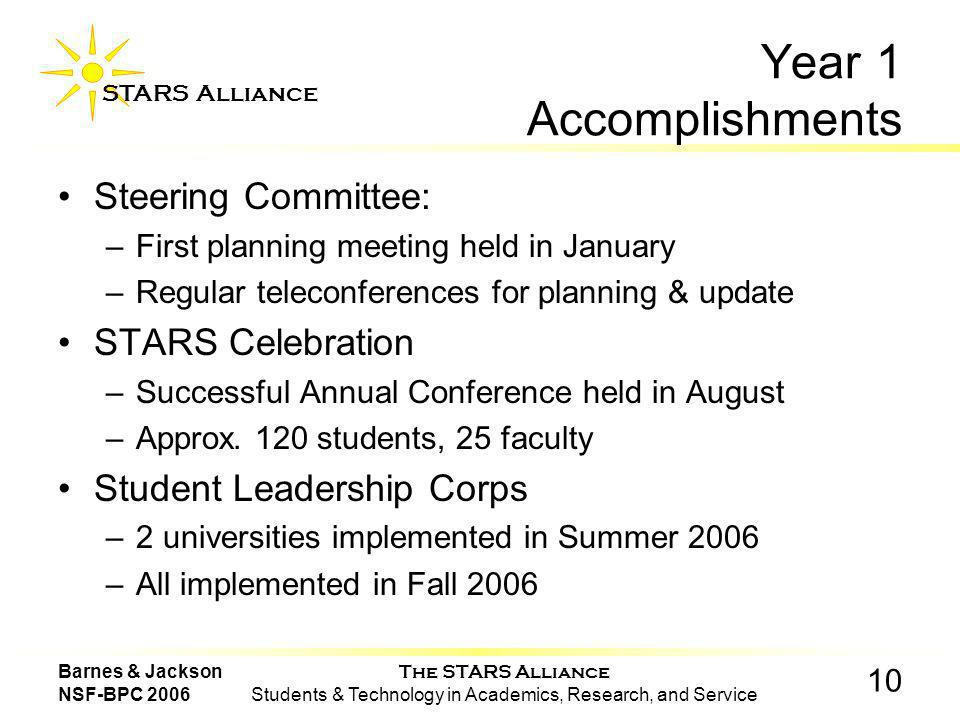 The STARS Alliance Students & Technology in Academics, Research, and Service STARS Alliance 10 Barnes & Jackson NSF-BPC 2006 Year 1 Accomplishments Steering Committee: –First planning meeting held in January –Regular teleconferences for planning & update STARS Celebration –Successful Annual Conference held in August –Approx.