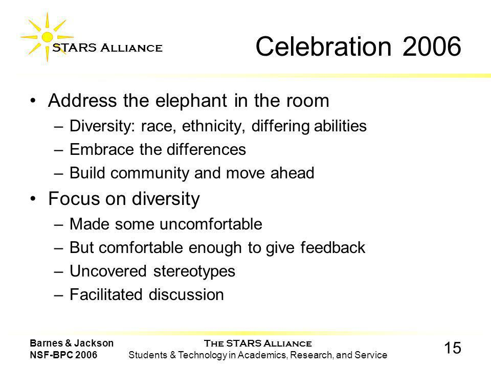 The STARS Alliance Students & Technology in Academics, Research, and Service STARS Alliance 15 Barnes & Jackson NSF-BPC 2006 Celebration 2006 Address the elephant in the room –Diversity: race, ethnicity, differing abilities –Embrace the differences –Build community and move ahead Focus on diversity –Made some uncomfortable –But comfortable enough to give feedback –Uncovered stereotypes –Facilitated discussion