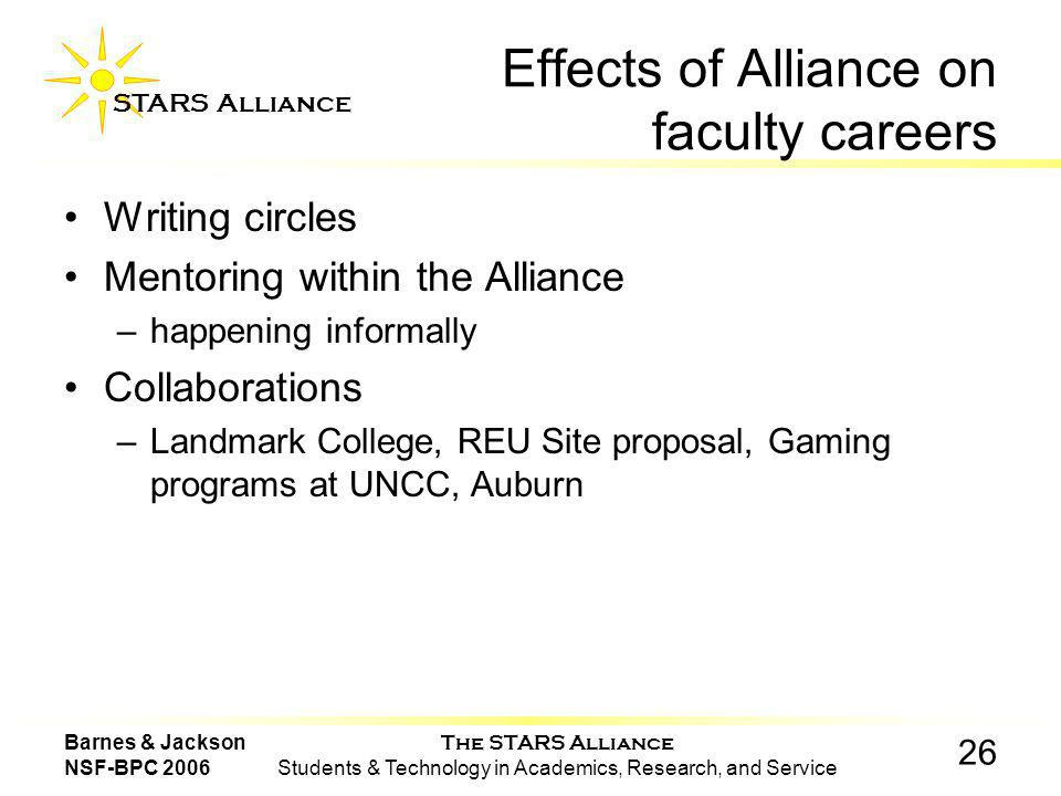 The STARS Alliance Students & Technology in Academics, Research, and Service STARS Alliance 26 Barnes & Jackson NSF-BPC 2006 Effects of Alliance on faculty careers Writing circles Mentoring within the Alliance –happening informally Collaborations –Landmark College, REU Site proposal, Gaming programs at UNCC, Auburn