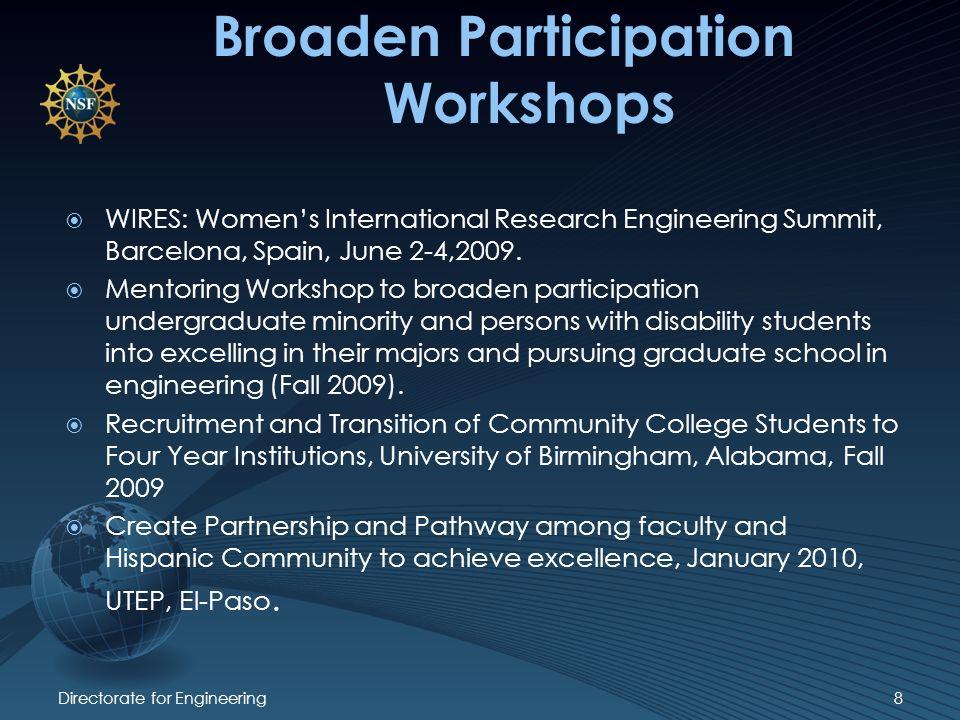 Broaden Participation Workshops WIRES: Womens International Research Engineering Summit, Barcelona, Spain, June 2-4,2009.
