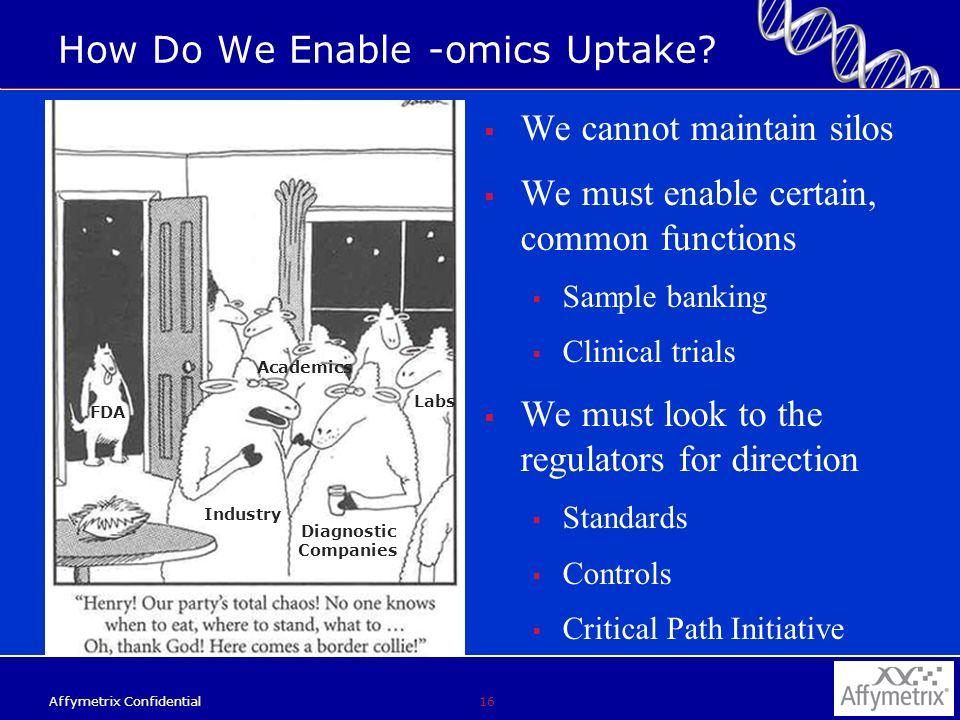 16 Affymetrix Confidential How Do We Enable -omics Uptake.