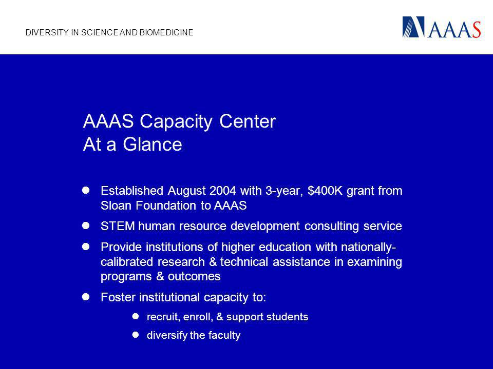 DIVERSITY IN SCIENCE AND BIOMEDICINE AAAS Capacity Center At a Glance Established August 2004 with 3-year, $400K grant from Sloan Foundation to AAAS S