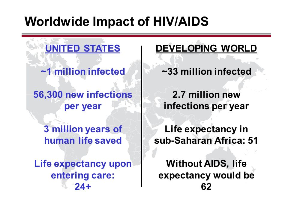 Worldwide Impact of HIV/AIDS DEVELOPING WORLD ~33 million infected 2.7 million new infections per year Life expectancy in sub-Saharan Africa: 51 Witho