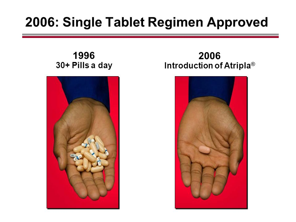 2006: Single Tablet Regimen Approved Pills a day 2006 Introduction of Atripla ®