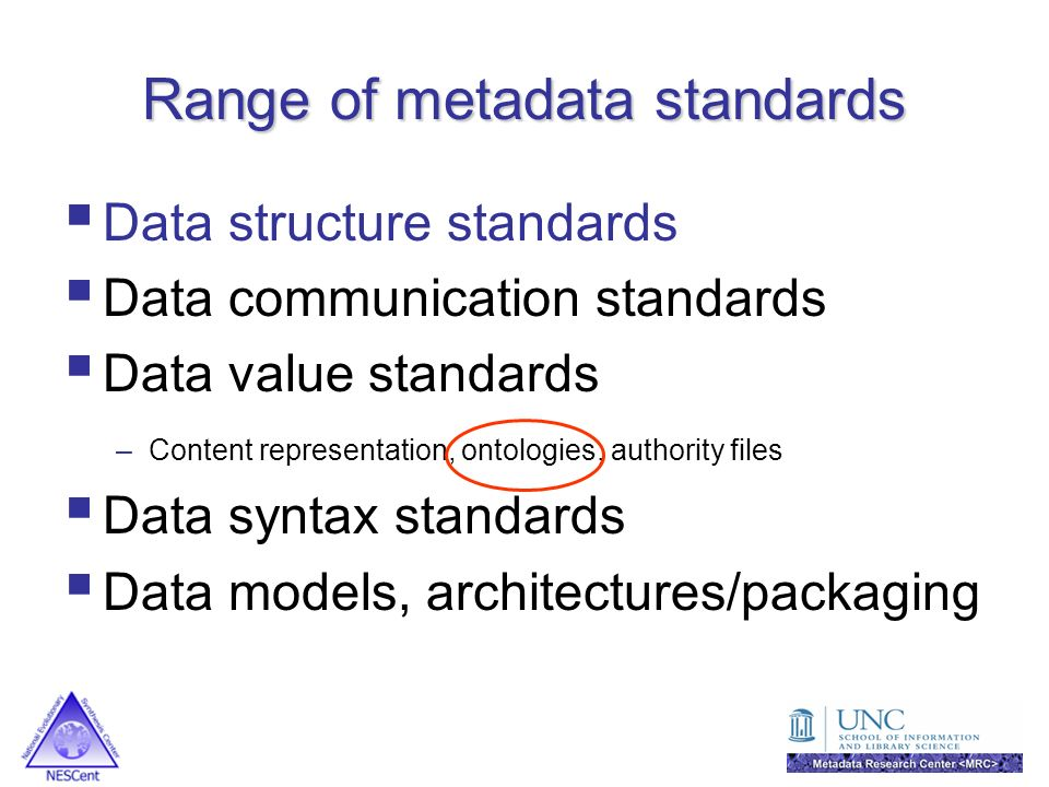 Range of metadata standards Data structure standards Data communication standards Data value standards –Content representation, ontologies, authority files Data syntax standards Data models, architectures/packaging